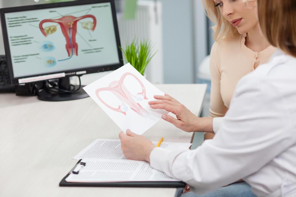 quanto custa uma consulta com ginecologista particular
